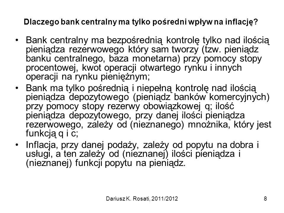 Dlaczego bank centralny ma tylko pośredni wpływ na inflację
