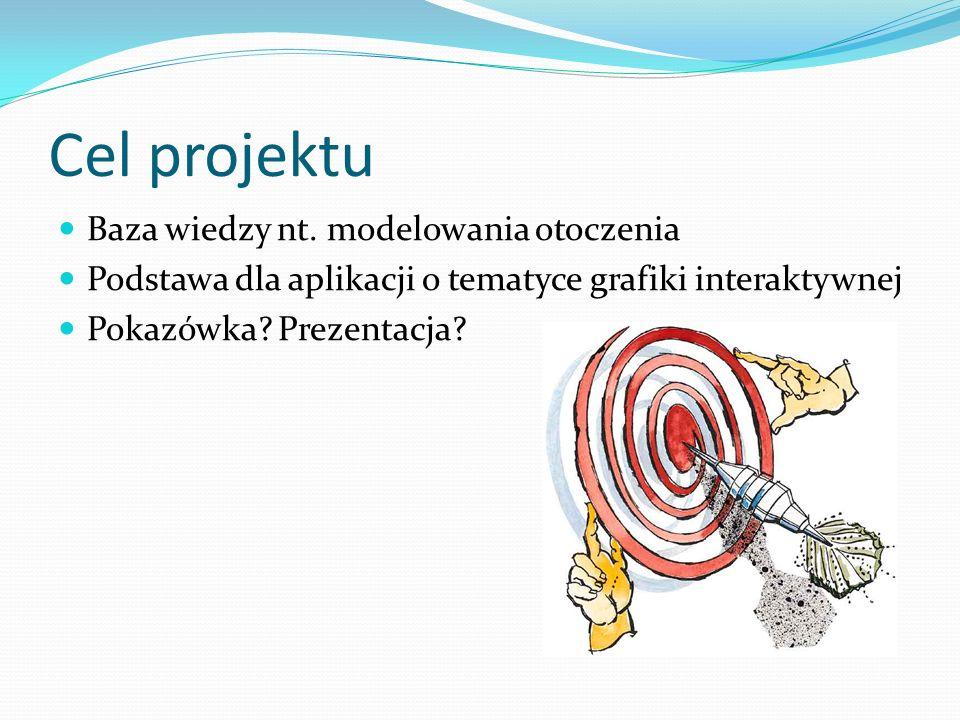 Cel projektu Baza wiedzy nt. modelowania otoczenia