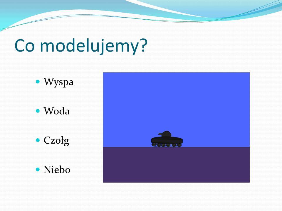 Co modelujemy Wyspa Woda Czołg Niebo