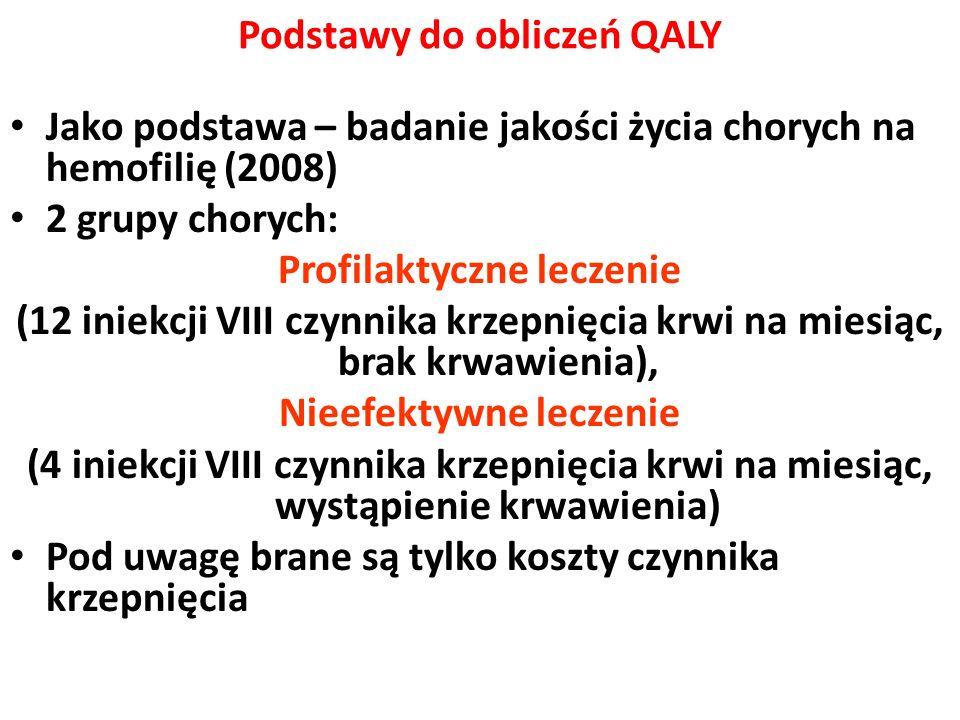 Podstawy do obliczeń QALY
