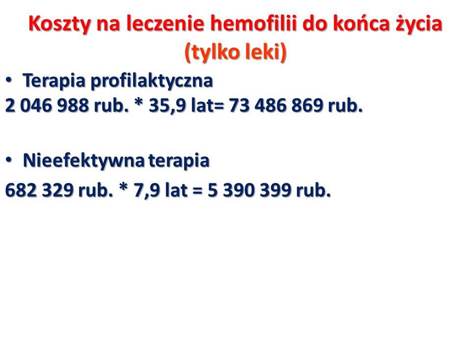 Koszty na leczenie hemofilii do końca życia (tylko leki)