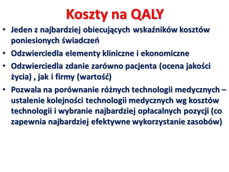 Koszty na QALY Jeden z najbardziej obiecujących wskaźników kosztów poniesionych świadczeń. Odzwierciedla elementy kliniczne i ekonomiczne.