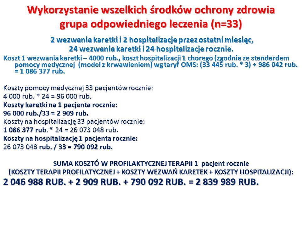 Wykorzystanie wszelkich środków ochrony zdrowia grupa odpowiedniego leczenia (n=33)