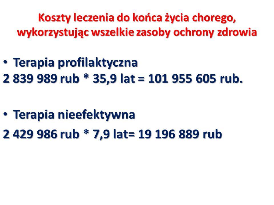Terapia profilaktyczna 2 839 989 rub * 35,9 lat = 101 955 605 rub.