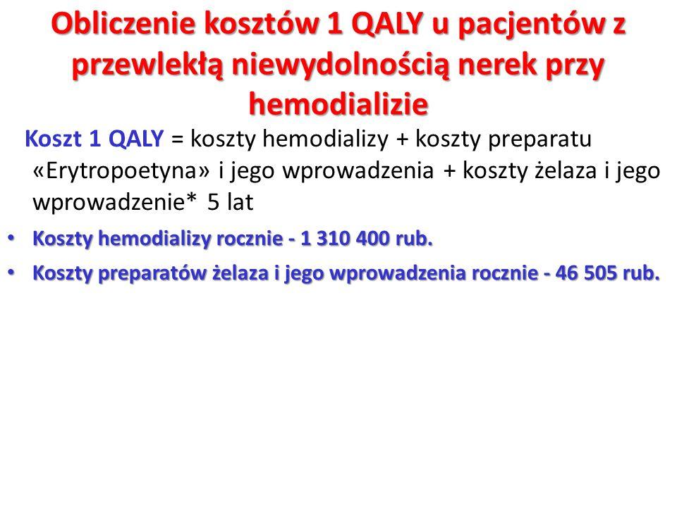 .Obliczenie kosztów 1 QALY u pacjentów z przewlekłą niewydolnością nerek przy hemodializie.