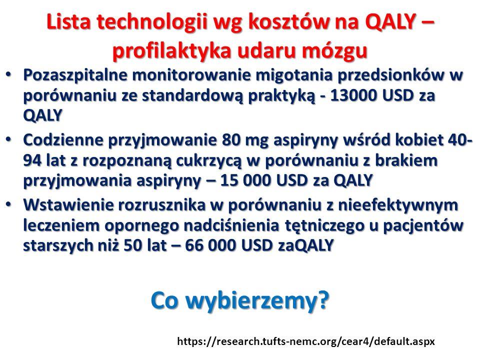 Lista technologii wg kosztów na QALY – profilaktyka udaru mózgu