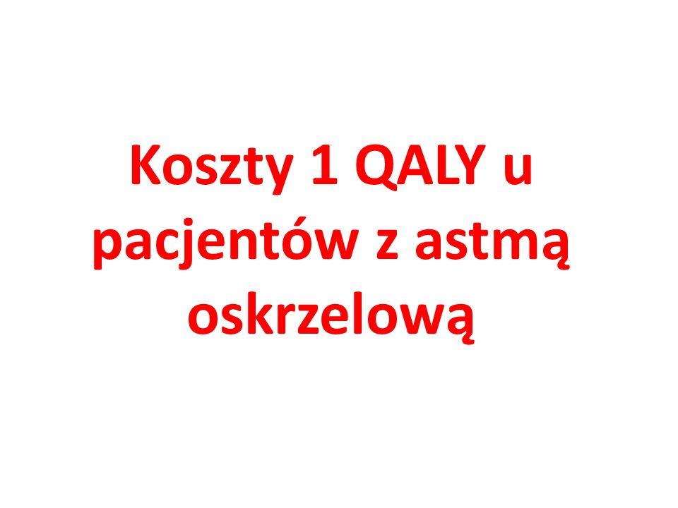 Koszty 1 QALY u pacjentów z astmą oskrzelową