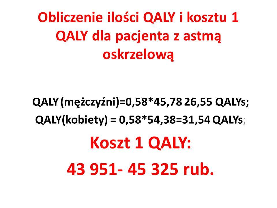 Obliczenie ilości QALY i kosztu 1 QALY dla pacjenta z astmą oskrzelową