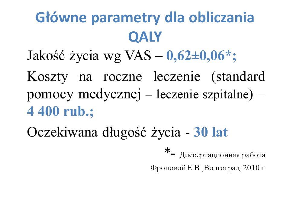 Główne parametry dla obliczania QALY