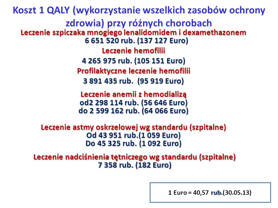 Koszt 1 QALY (wykorzystanie wszelkich zasobów ochrony zdrowia) przy różnych chorobach