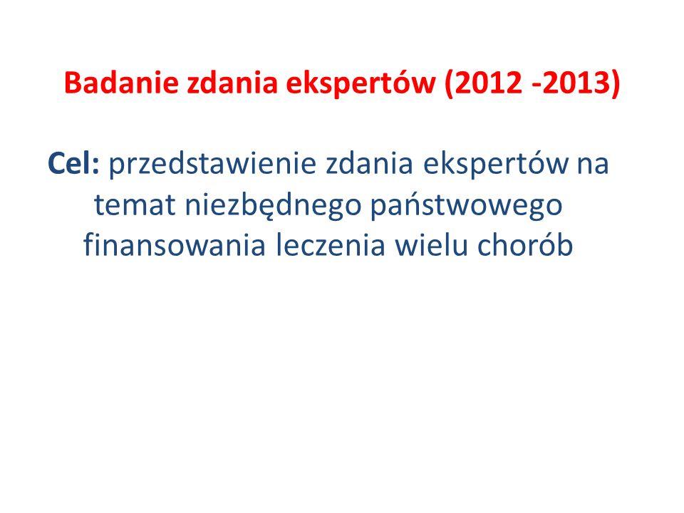 Badanie zdania ekspertów (2012 -2013)