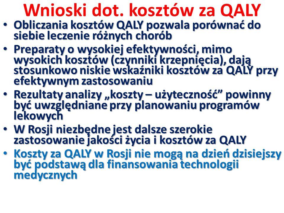 Wnioski dot. kosztów za QALY
