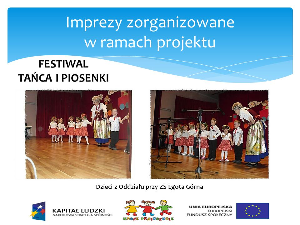 Imprezy zorganizowane w ramach projektu