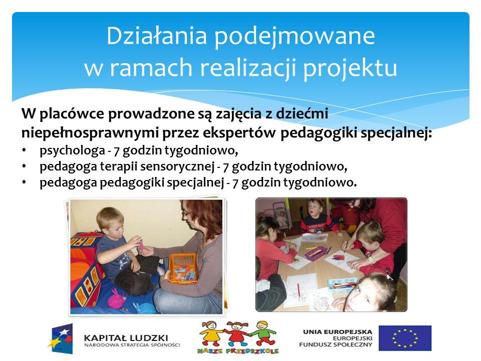 Działania podejmowane w ramach realizacji projektu