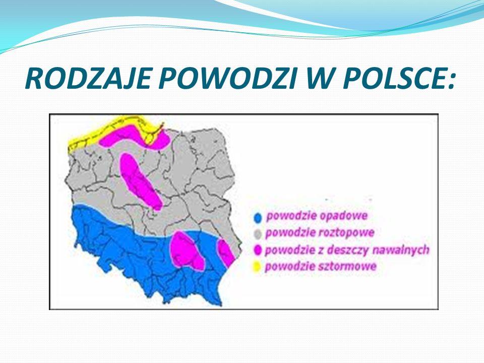 RODZAJE POWODZI W POLSCE: