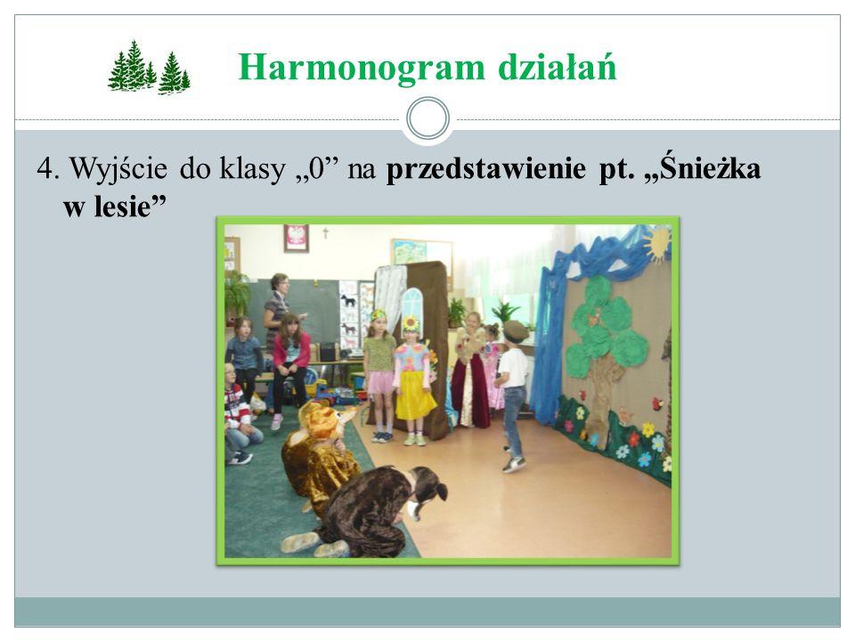"""Harmonogram działań 4. Wyjście do klasy """"0 na przedstawienie pt. """"Śnieżka w lesie"""
