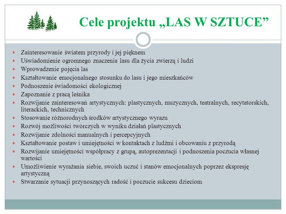 """Cele projektu """"LAS W SZTUCE"""
