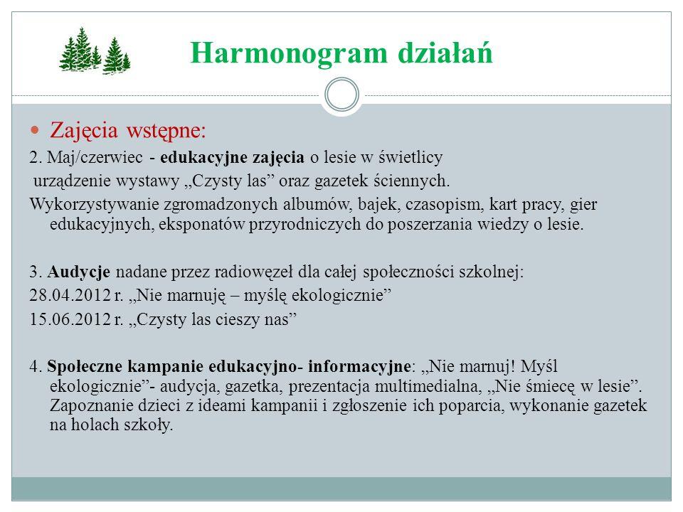 Harmonogram działań Zajęcia wstępne: