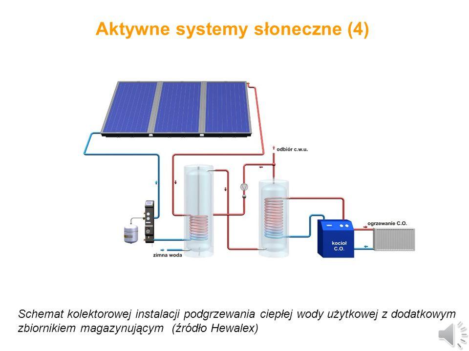 Aktywne systemy słoneczne (4)
