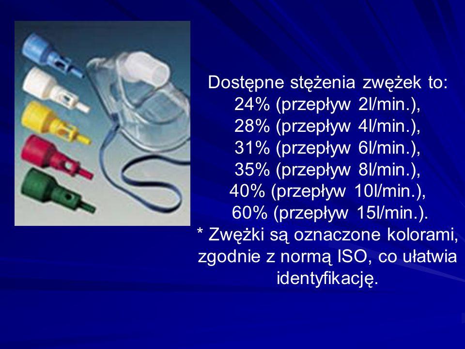 Dostępne stężenia zwężek to: 24% (przepływ 2l/min.),