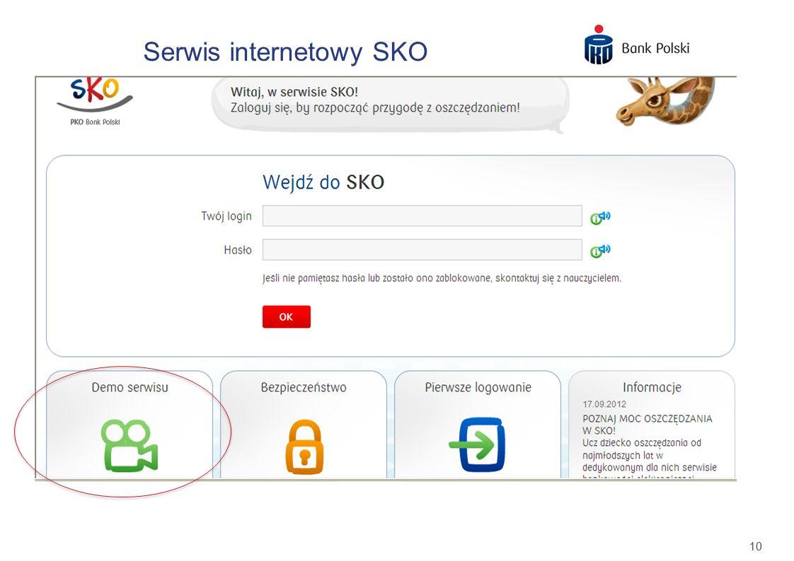 Serwis internetowy SKO