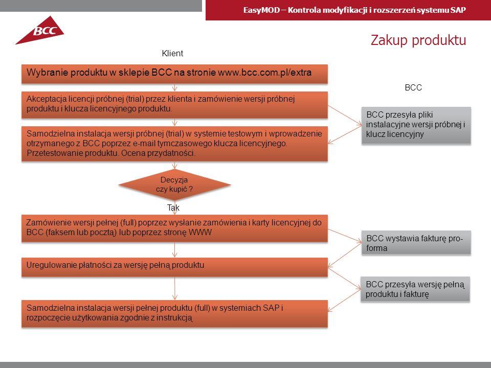 Zakup produktuKlient. Wybranie produktu w sklepie BCC na stronie www.bcc.com.pl/extra. BCC.