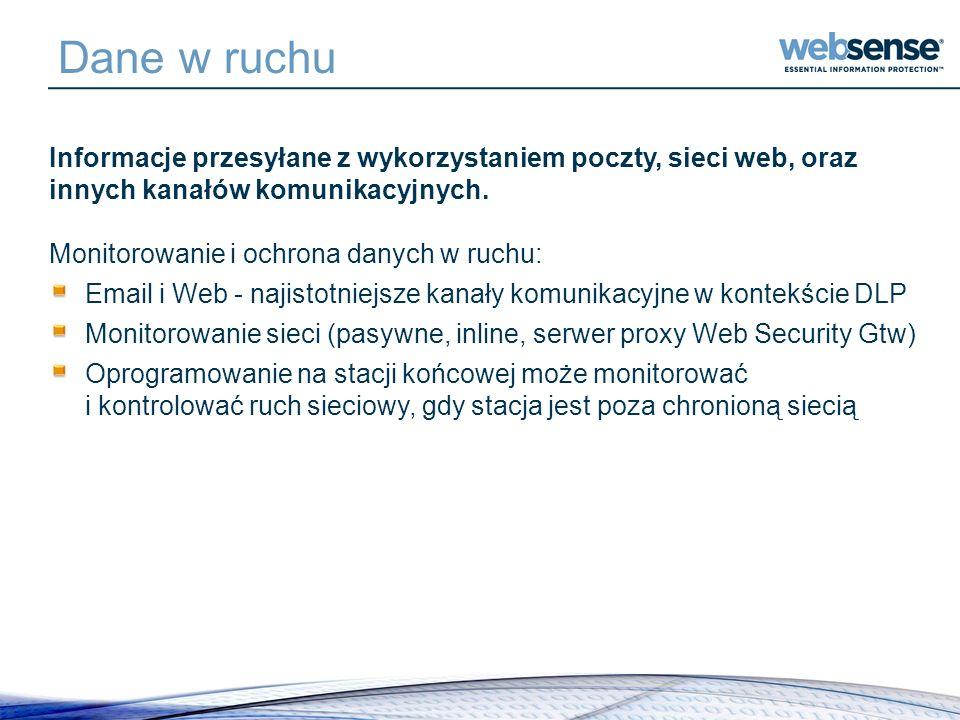 Dane w ruchu Informacje przesyłane z wykorzystaniem poczty, sieci web, oraz innych kanałów komunikacyjnych.