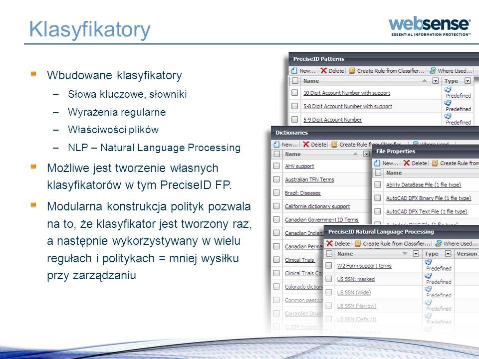 Klasyfikatory Wbudowane klasyfikatory