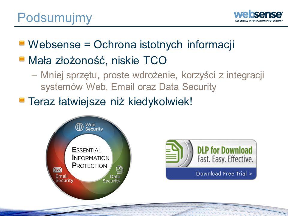 Podsumujmy Websense = Ochrona istotnych informacji