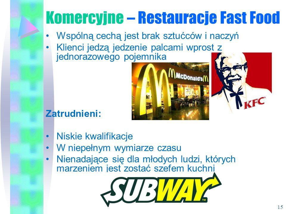 Komercyjne – Restauracje Fast Food