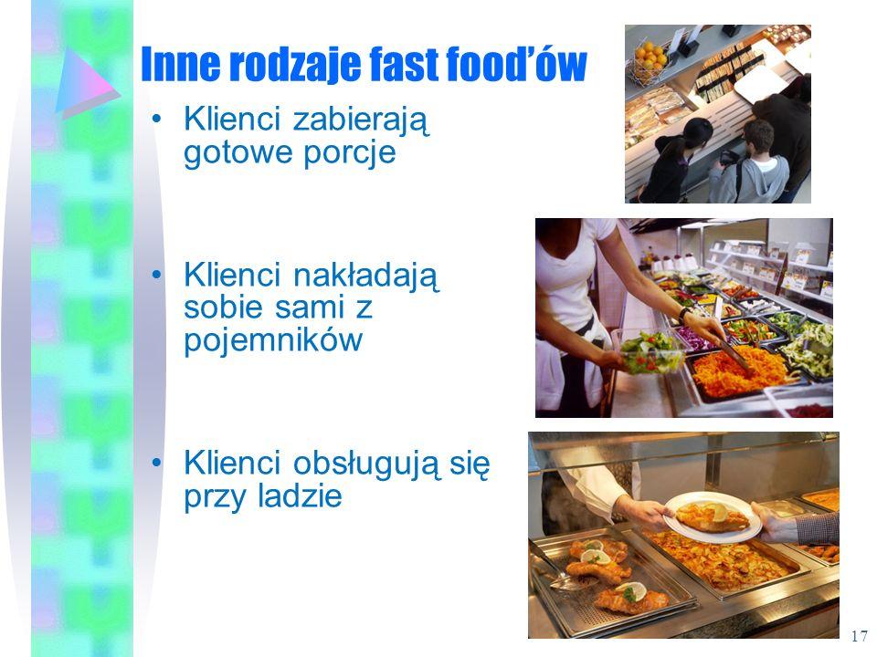 Inne rodzaje fast food'ów
