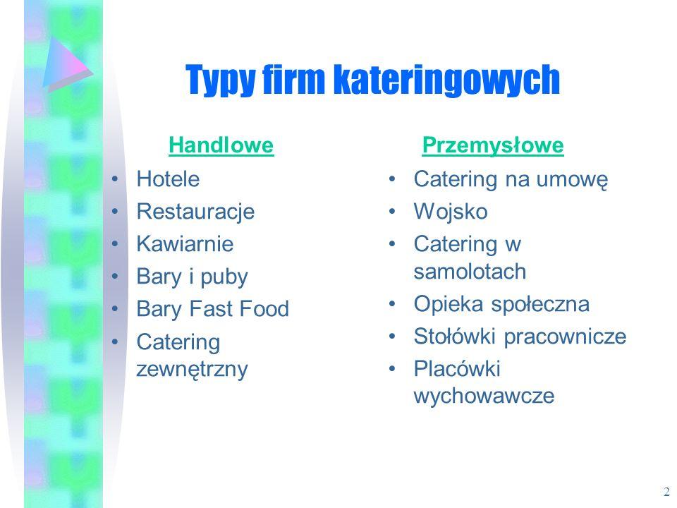 Typy firm kateringowych