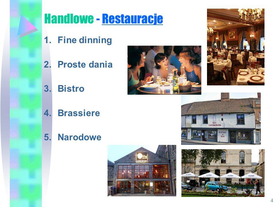 Handlowe - Restauracje