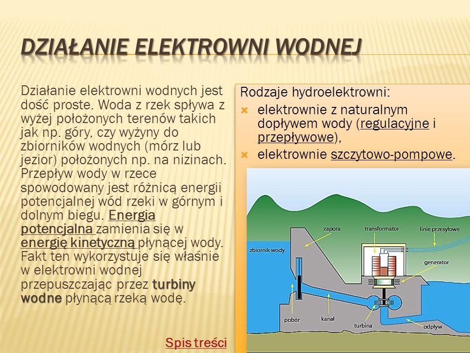 Działanie elektrowni wodnej