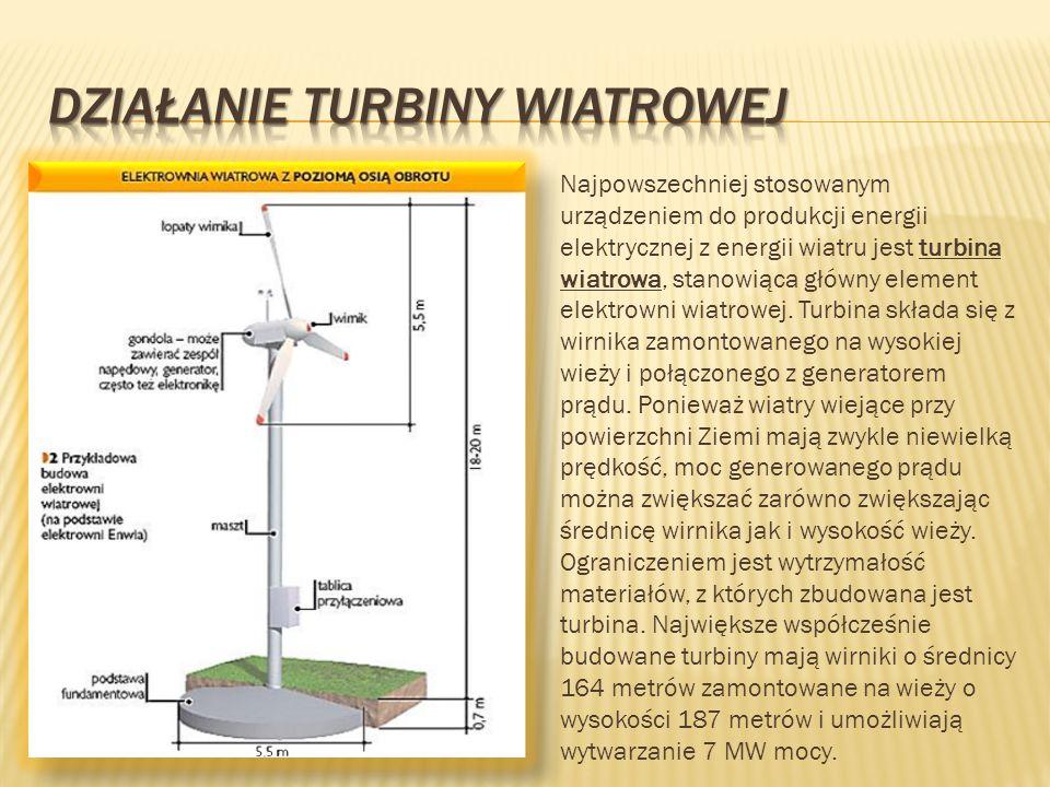 Działanie turbiny wiatrowej