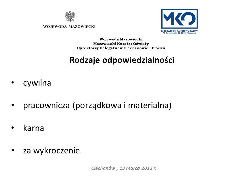 Dyrektorzy Delegatur w Ciechanowie i Płocku Rodzaje odpowiedzialności