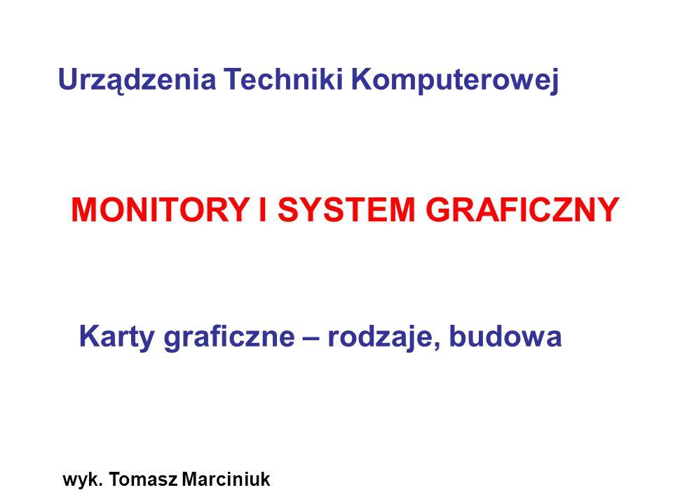 MONITORY I SYSTEM GRAFICZNY