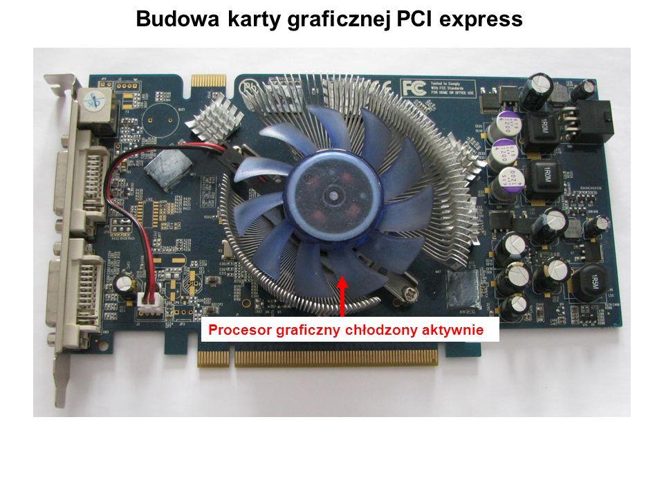 Budowa karty graficznej PCI express