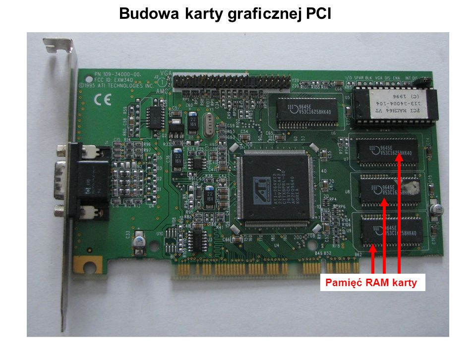 Budowa karty graficznej PCI