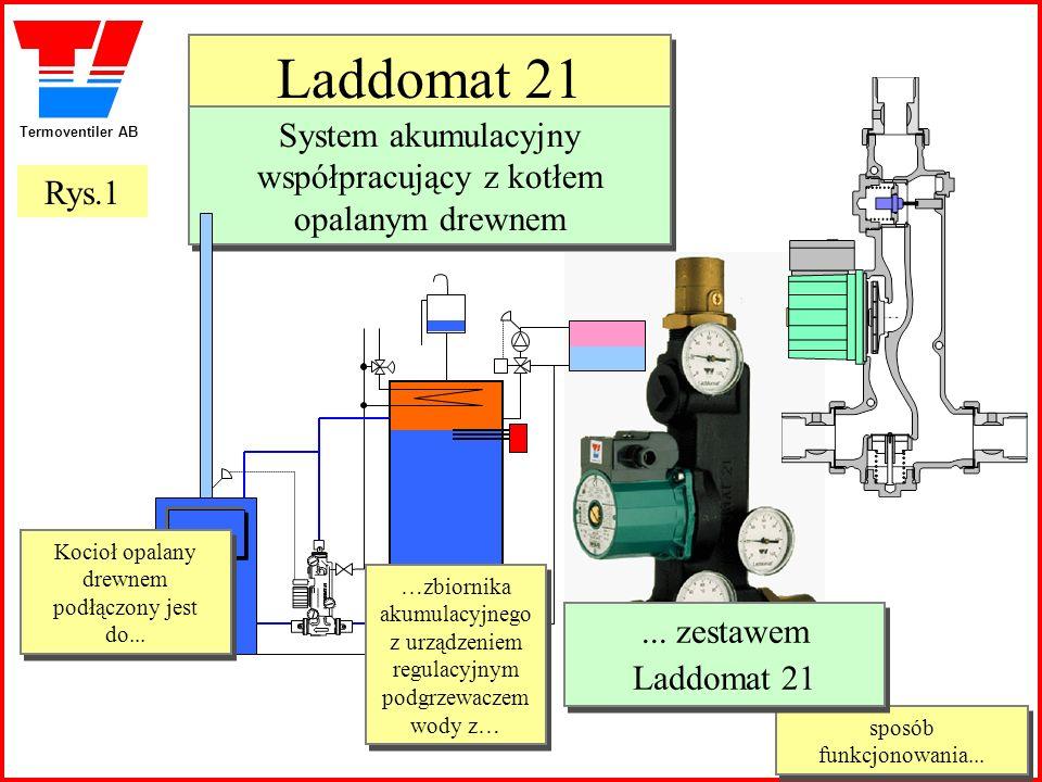 Laddomat 21 System akumulacyjny współpracujący z kotłem opalanym drewnem. Rys.1. Kocioł opalany drewnem podłączony jest do...