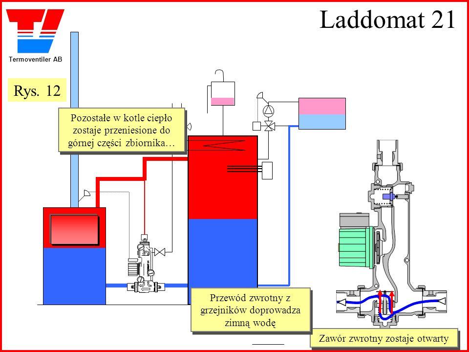 Laddomat 21 Rys. 12. Pozostałe w kotle ciepło zostaje przeniesione do górnej części zbiornika… Przewód zwrotny z grzejników doprowadza zimną wodę.