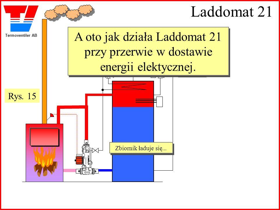 Laddomat 21 A oto jak działa Laddomat 21 przy przerwie w dostawie energii elektycznej.