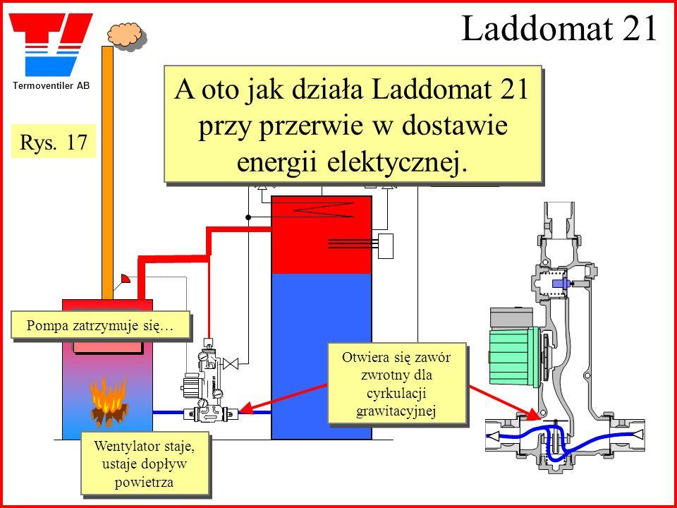 Laddomat 21 A oto jak działa Laddomat 21 przy przerwie w dostawie energii elektycznej. Rys. 17. Pompa zatrzymuje się…
