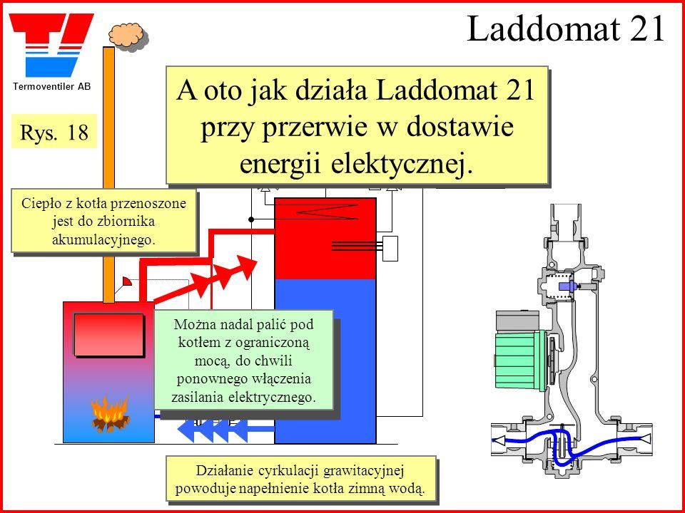 Ciepło z kotła przenoszone jest do zbiornika akumulacyjnego.