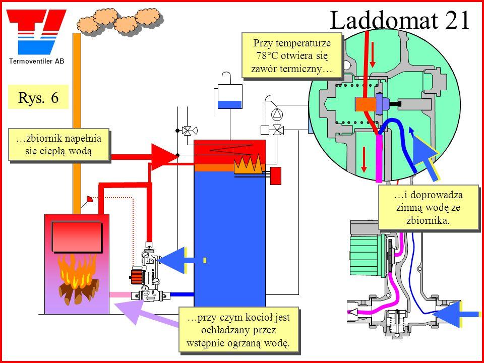 Laddomat 21 Rys. 6 Przy temperaturze 78°C otwiera się zawór termiczny…