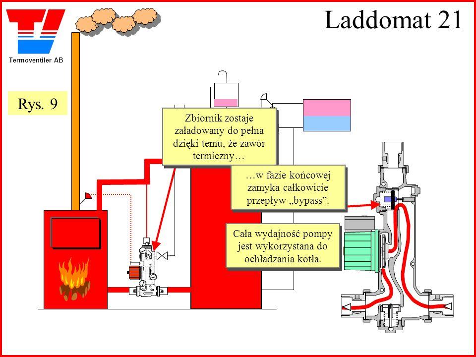 """Laddomat 21 Rys. 9. Zbiornik zostaje załadowany do pełna dzięki temu, że zawór termiczny… …w fazie końcowej zamyka całkowicie przepływ """"bypass ."""
