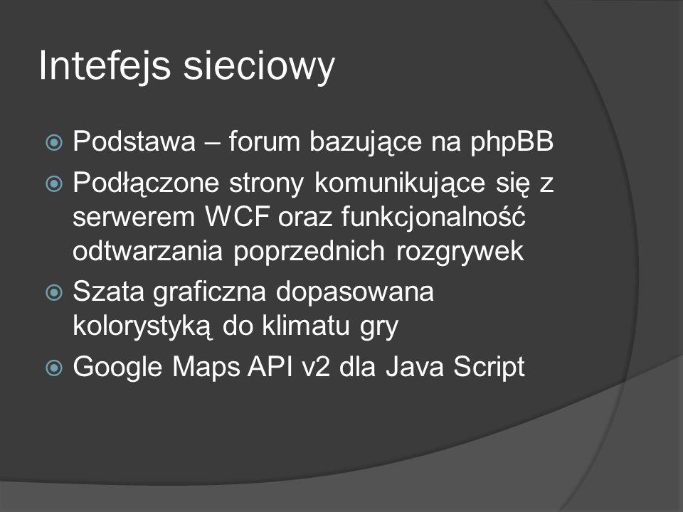 Intefejs sieciowy Podstawa – forum bazujące na phpBB