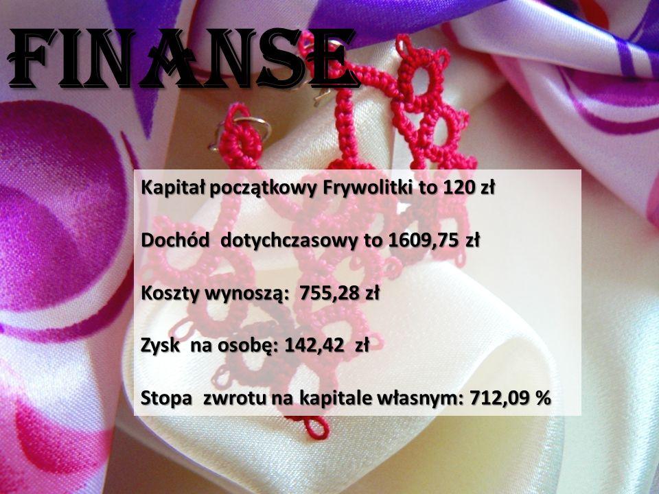 Finanse Kapitał początkowy Frywolitki to 120 zł