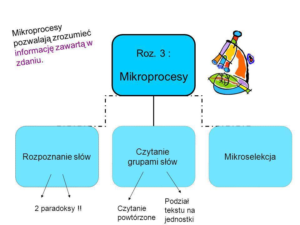 Mikroprocesy pozwalają zrozumieć informację zawartą w zdaniu.