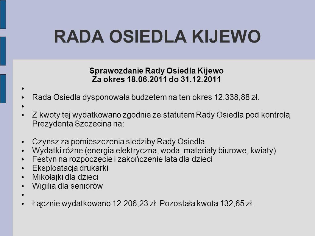 Sprawozdanie Rady Osiedla Kijewo